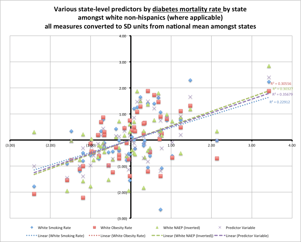 diabetes_mortality_predictors