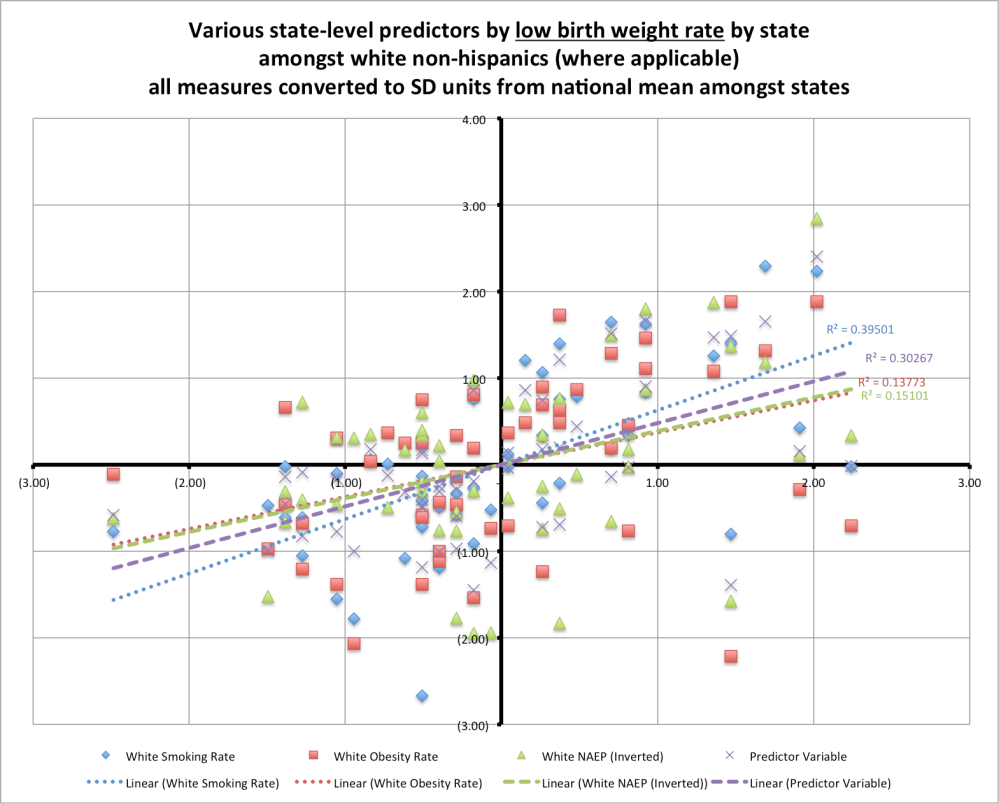 low_birth_weight_predictors