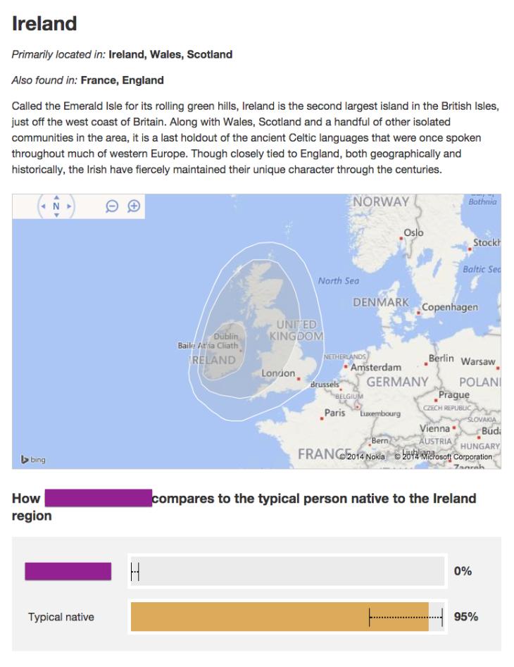 ancestry_ireland