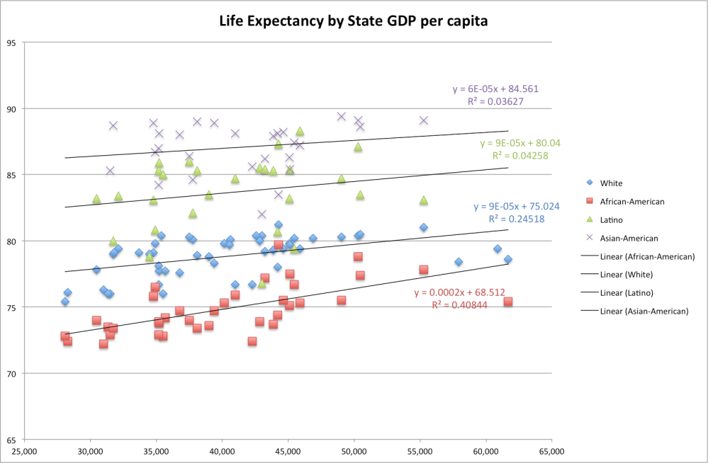 le_by_gdp_per_capita