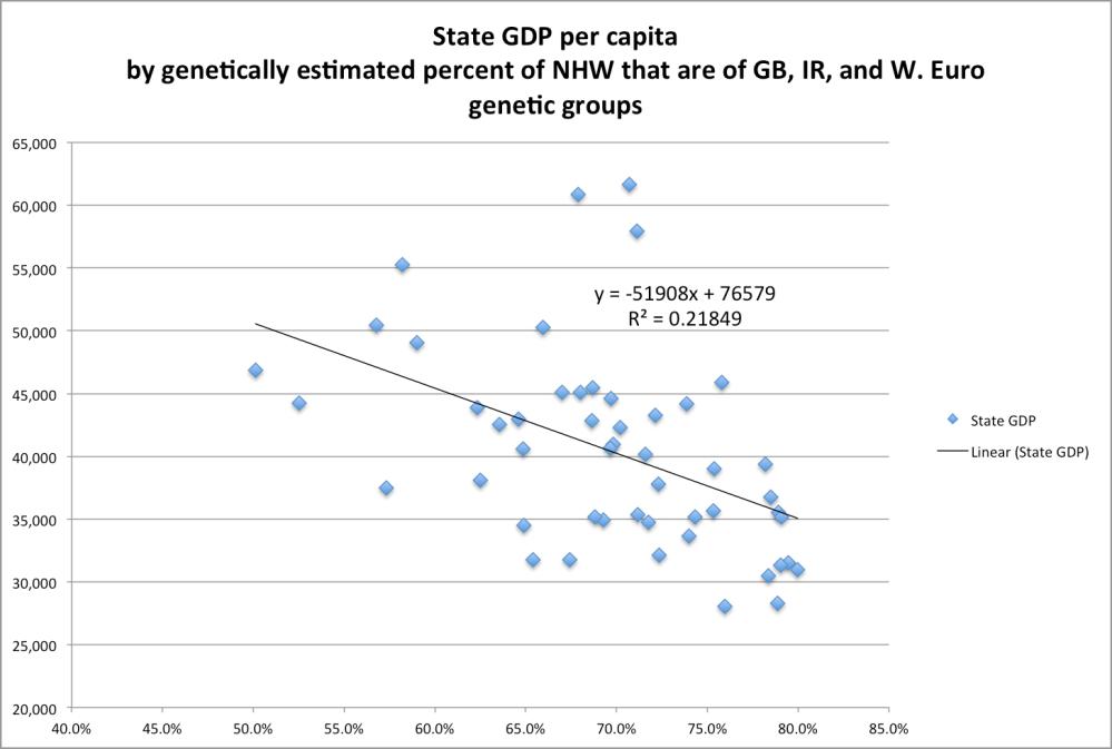 state_gdp_per_capita_by_euro