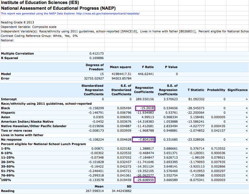 Microsoft Excel 2