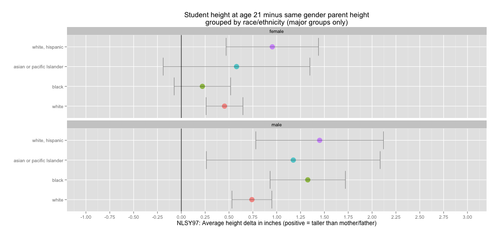 brief analysis of gender differences An econometric analysis of gender differences using gem data stephen roper warwick business school, university of warwick, uk  section two provides a brief overview of.
