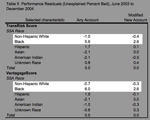 an analysis of the correlation between ebonics and race The relationship between race, ethnicity, and sentencing outcomes: a meta-analysis of sentencing research abstract statement of purpose: a tremendous body of research.