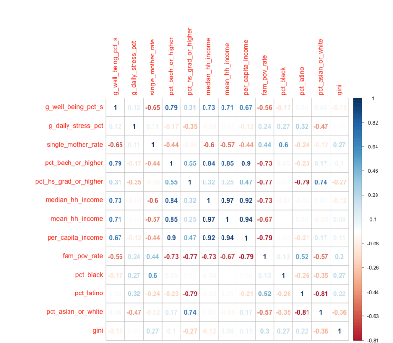 weighted_correlation_matrix