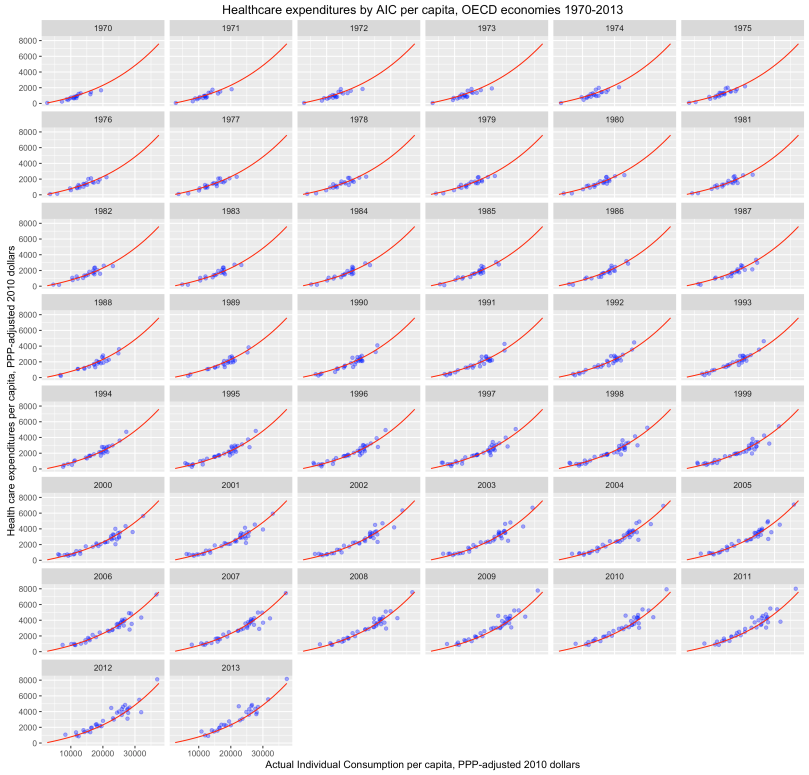 rcafdm_113_timeseries_facet_by_year.png