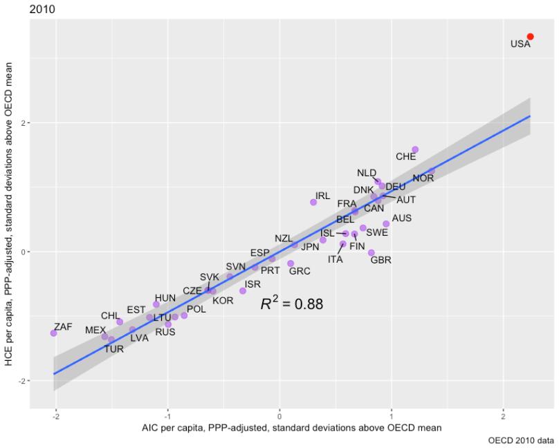 2010_plot.png